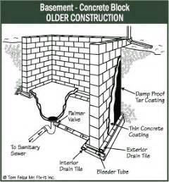 American Dry Basement - keeping basements dry the ashi reporter inspection news amp views from the american society of