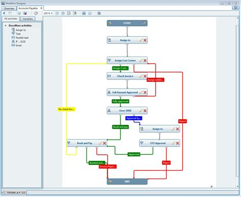 document workflow open source workflow designer software 28 images flowbiz workflow