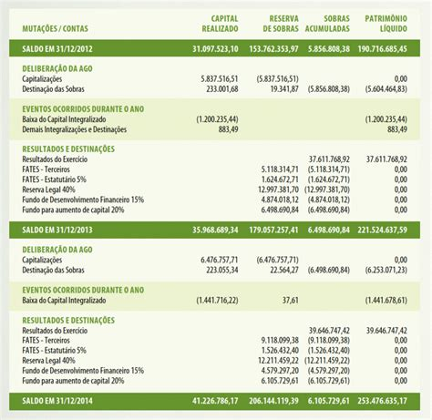 tipos impositivos ganancias patrimoniales 2016 tabla tributacion ganancias patrimoniales 2016 ganancias