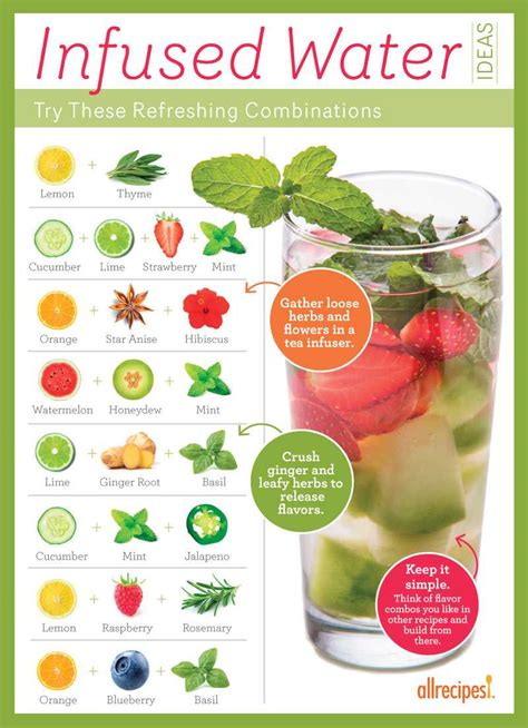 how do water last how does fruit infused water last
