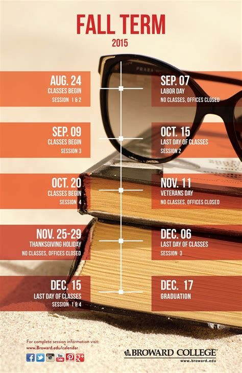 Fall 2015 Deadlines For Mba In Us by Fall 2015 Important Dates Infographics