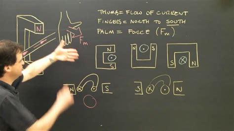motor rule motor principle left or right for motors