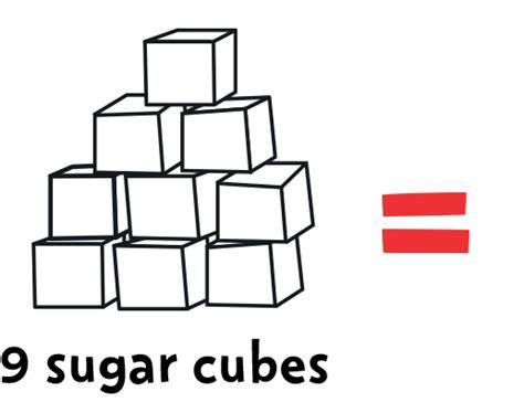 sugarsmartsalford