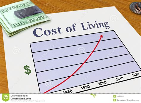 increasing cost of living stock image image of living