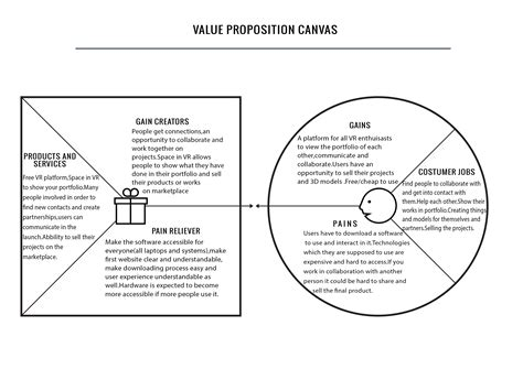 The Value Proposition Canvas Francais Team Building Resume Value Proposition Canvas Template Ppt