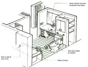 ada bathroom floor plans handicap accessibllity