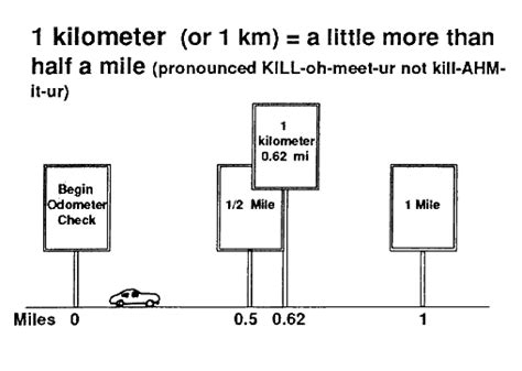 0 5 km to m 0 5 kilometers to meters conversion modal title