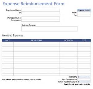 reimbursement form template word travel expense worksheet fioradesignstudio