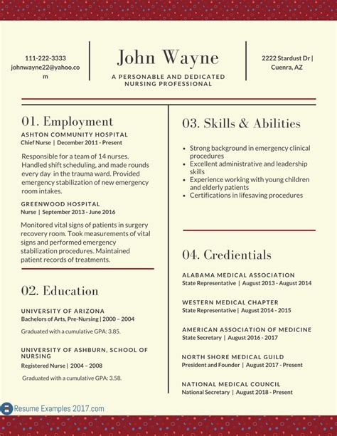resume template 2017 resume builder