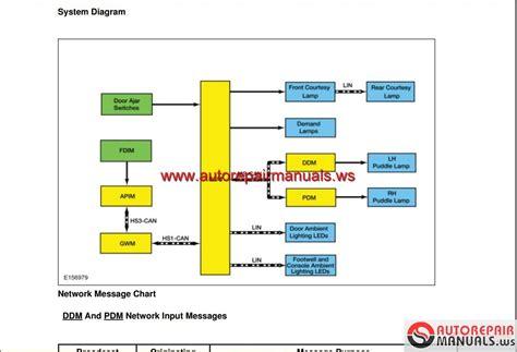 ford fusion  usa workshop manual auto repair manual forum heavy equipment forums