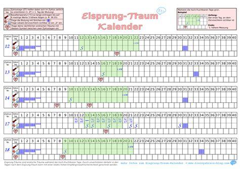 zyklus 26 tage wann eisprung eisprung traum experiment