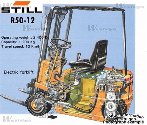 machinery specifications