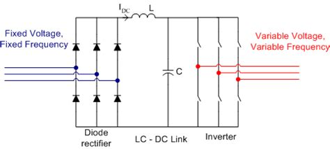 what is dc link capacitor variable speed drives dc link topologies