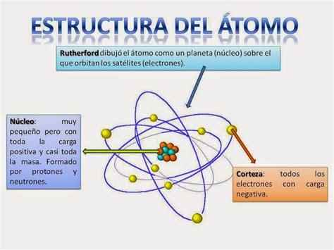 metano tavola periodica aprendiendoquimican1n tabla periodica y estructura atomo