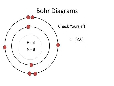 bohr diagrams bohr model energy level shell valence electrons ppt