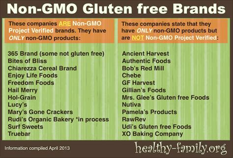 food brands list a list of gmo free food companies