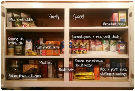 where to put things in kitchen cabinets the house at west end week 1 pantry organization part i