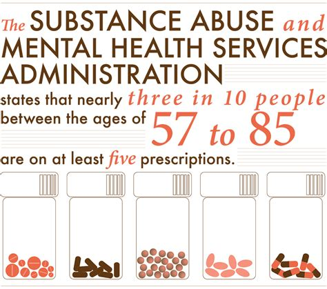 Mental Health Detox Substance Abuse Facility And Services Fort Collins by A Beginner S Guide To The Rx Abuse Epidemic In