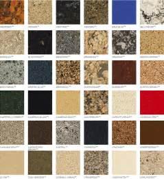 quartz countertops granite quartz