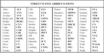 free us state postal abbreviations