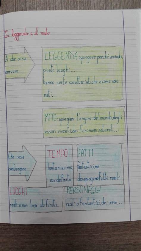testo a novembre classe terza italiano testo fantastico la leggenda
