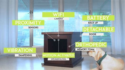 smartest house dogs zencrate smart wifi anti anxiety dog house connected crib