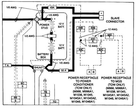 receptacle and tow harness wiring diagram