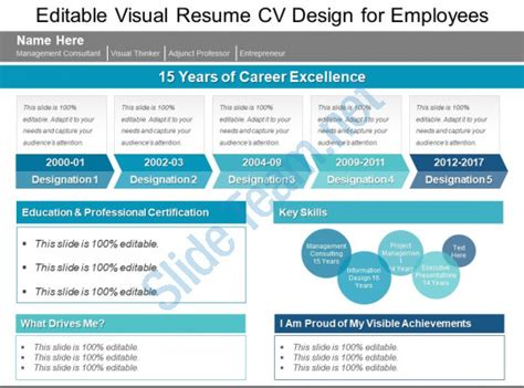 visual resume templates ppt editable visual resume cv design for employees presentation powerpoint templates ppt slide