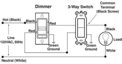 Leviton 3 way switch wiring schematic efcaviation with 28 more ideas leviton 3 way switch wiring schematic efcaviation leviton three way switch wiring diagram efcaviation cheapraybanclubmaster Image collections
