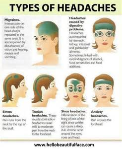 Types of headaches tfe times