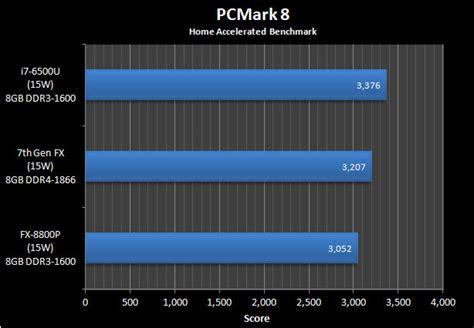 Pc Gaming Bristol Ridge A8 9600 Cores 10 4 Cpu 6 Gpu 3 4 Ghz amd bristol ridge la settima generazione di apu