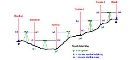 Waterpass 60 Cm Magnit Prohex viko ilham pratama