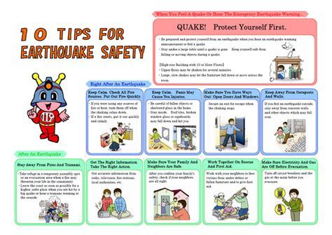 earthquake procedure earthquake safety tips how to survive in an earthquake