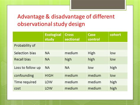 advantages of cross sectional study cross sectional study ppt video online download