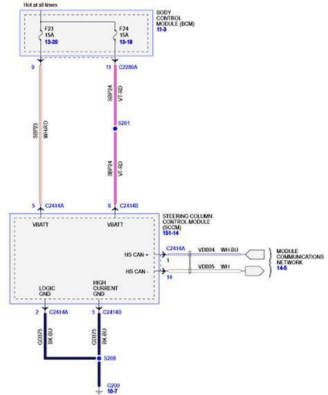 service manual 2013 lincoln mkt dash removal diagram