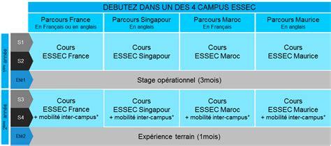 Http Www Essec Edu En Program Mbas Global Mba Mba Majors 4 by Essec Global Bba Admission Sur Concours S 233 Same Global