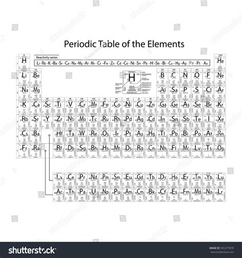 pt of elements periodic elements atomic number symbol stock vector