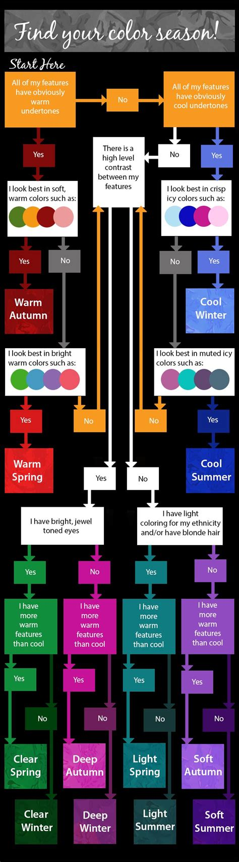 what is my color season color the seasons www imagenesmy