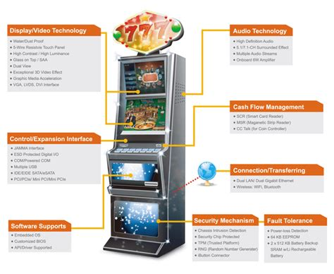 design app machine how do slot machines work how slots work by freeslots