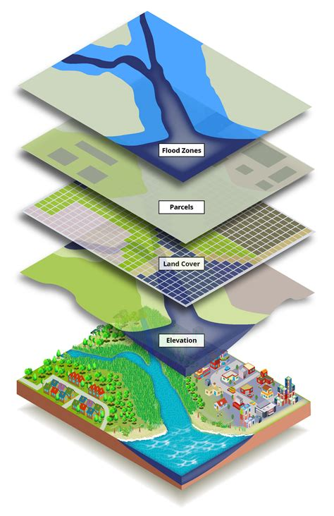 green infrastructure plan fuels smarter gi map layers