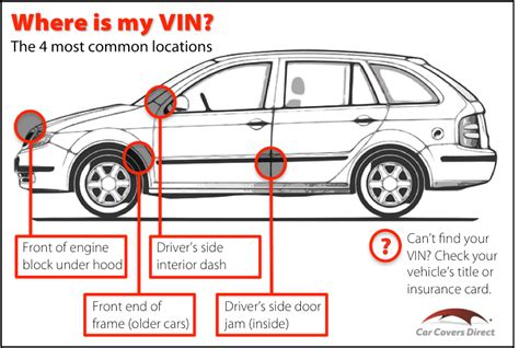 Decoding Your Vehicle's VIN (Vehicle Identification Number