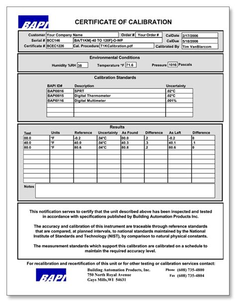 pressure calibration certificate template temperature transmitter nist traceable certificate of