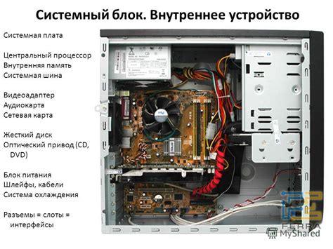 Приставка для компьютера фото