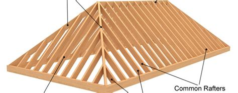 Pitched And Hipped Roof Roof Pitch