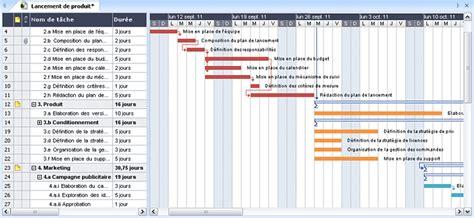 logiciel gestion de projet diagramme de gantt logiciel gestion de projet et de mind mapping matchware