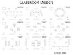 horseshoe classroom layout advantages horseshoe with group area in the middle classroom