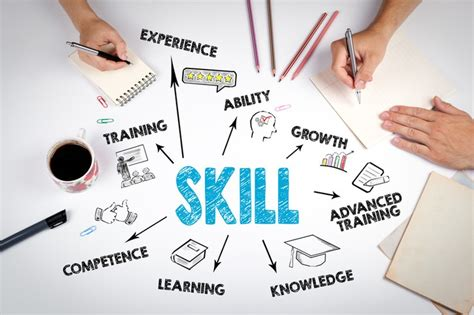what are hard skills and soft skills