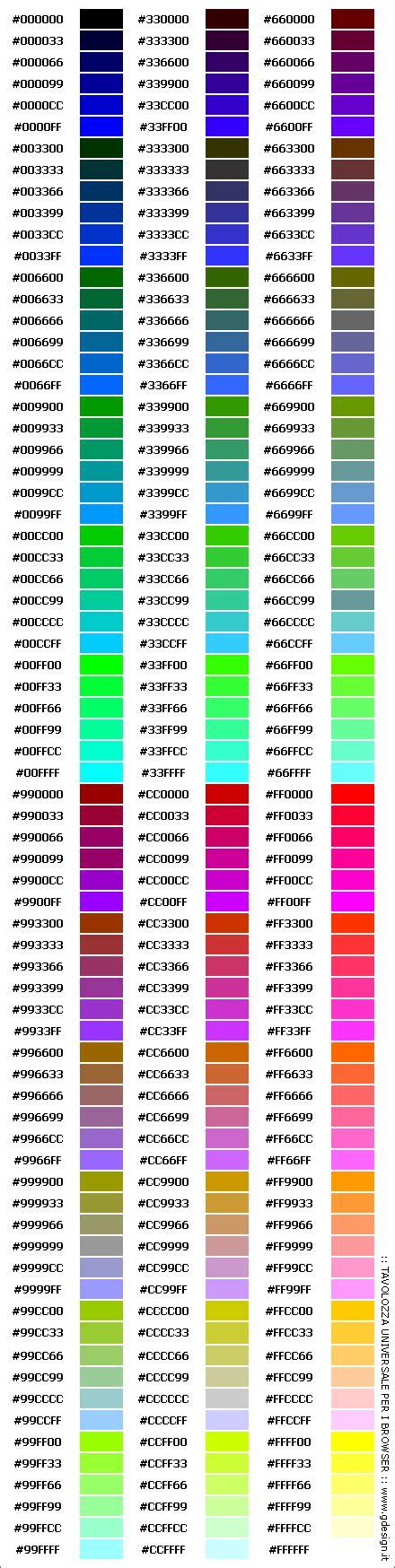tavola colori html classe terza a ls osa 2014 2015