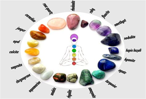 chakra gemstone healing chakra balancing gemstone meanings