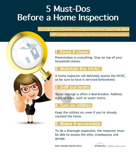 5 Must Dos by 5 Must Dos Before A Home Inspection Rismedia